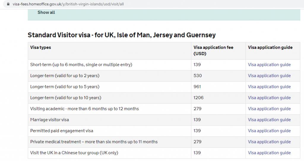 UK Visa fee schedule